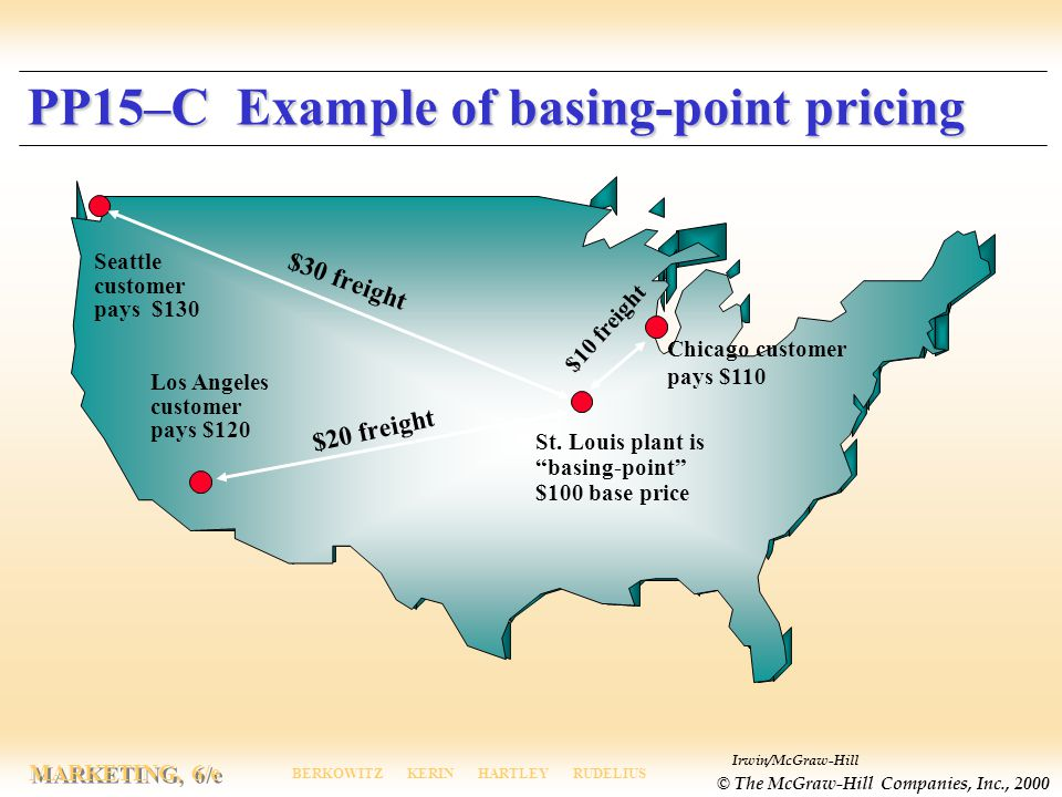 PP15–C Example of basing-point pricing