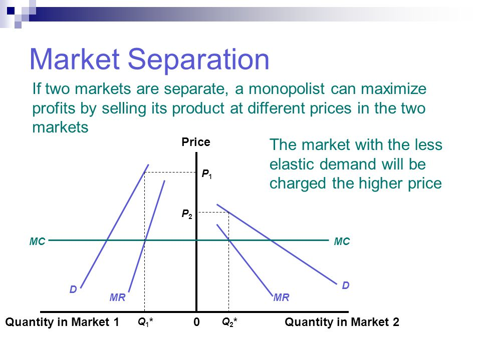 Market Separation If two markets are separate, a monopolist can maximize profits by selling its product at different prices in the two markets.