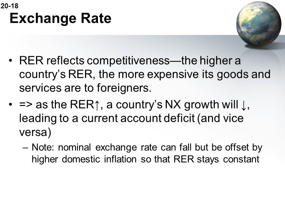 Exchange Rate RER reflects competitiveness—the higher a country's RER, the more expensive its goods and services are to foreigners.