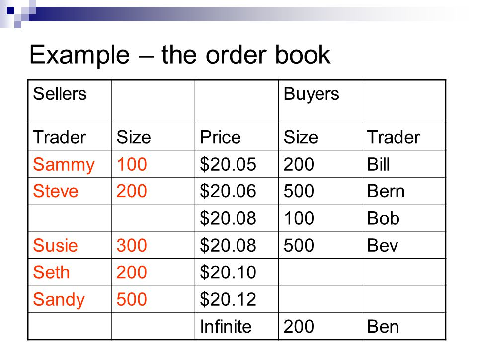 Example – the order book