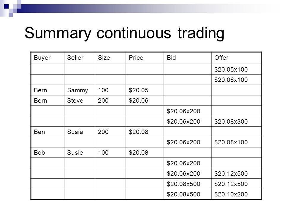 Summary continuous trading