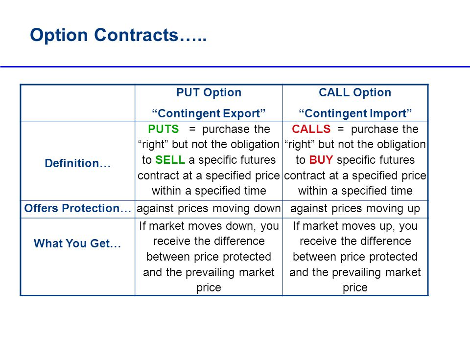 Trade options contract