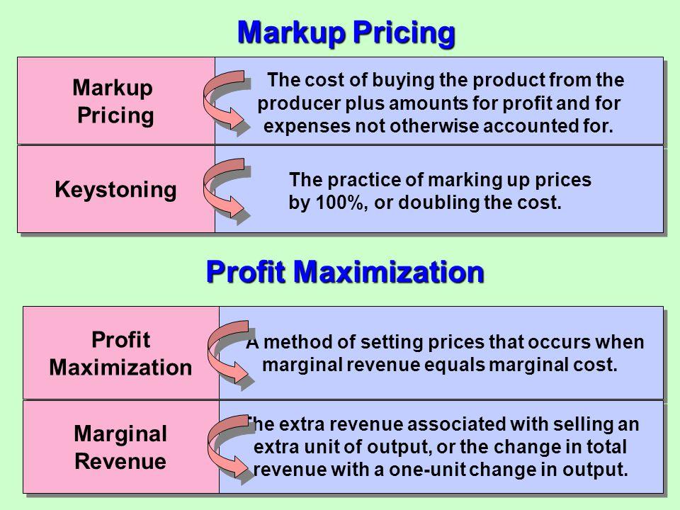 Markup Pricing Profit Maximization