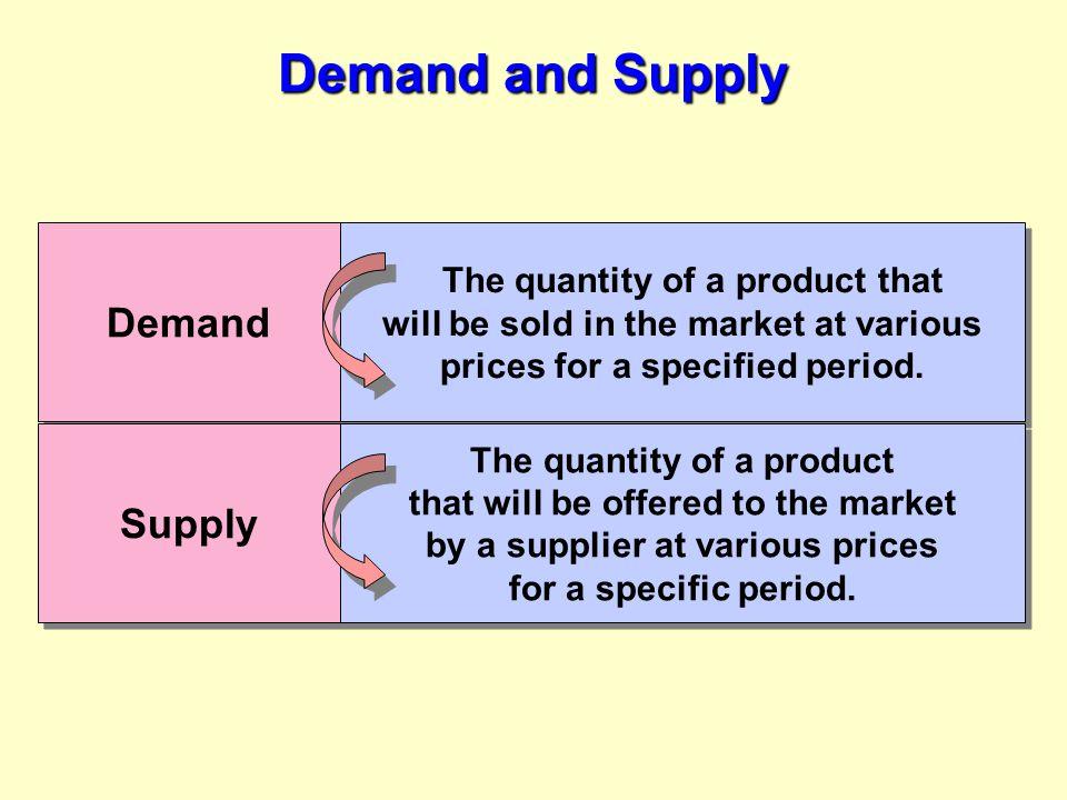 Demand and Supply Demand Supply
