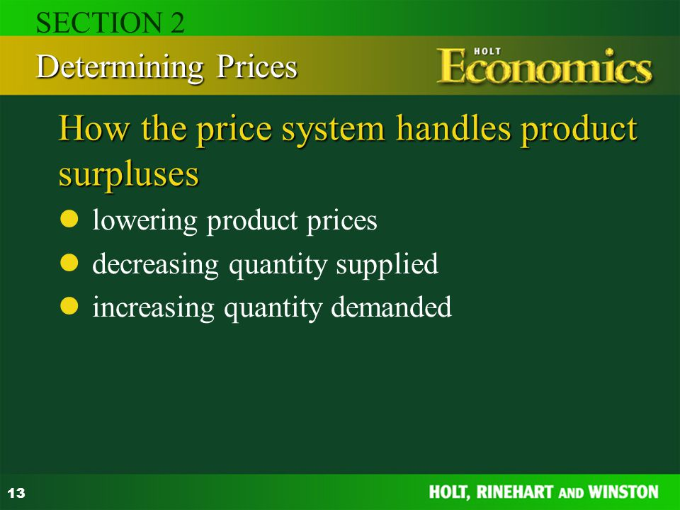 How the price system handles product surpluses