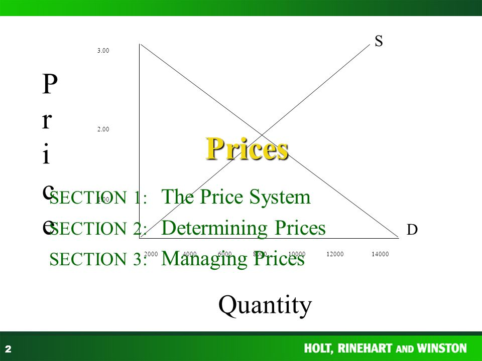 Prices Pr ice Quantity SECTION 1: The Price System