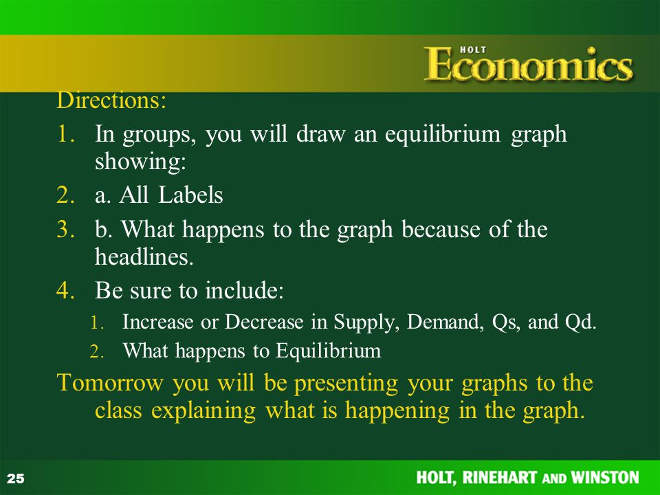 In groups, you will draw an equilibrium graph showing: a. All Labels