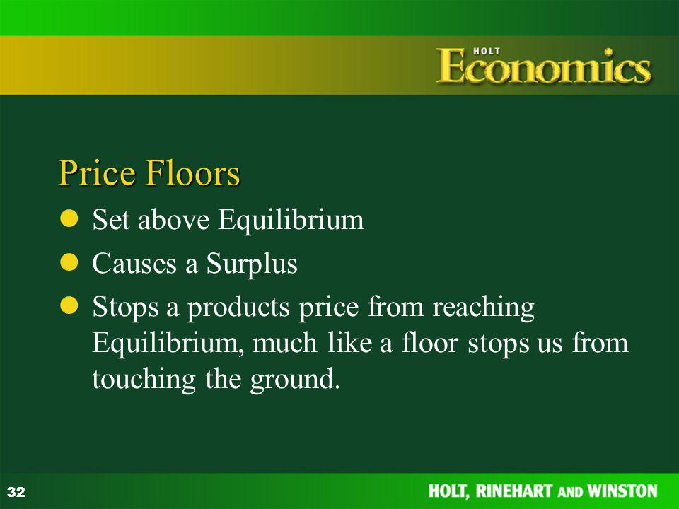 Price Floors Set above Equilibrium Causes a Surplus