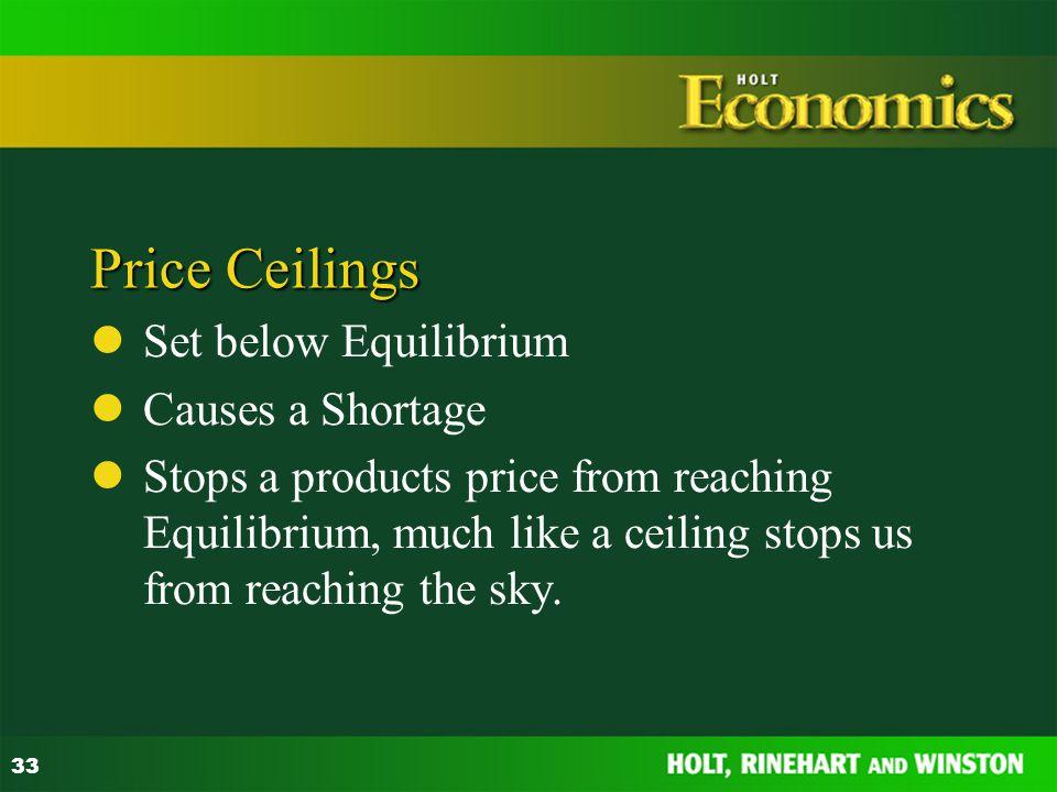Price Ceilings Set below Equilibrium Causes a Shortage