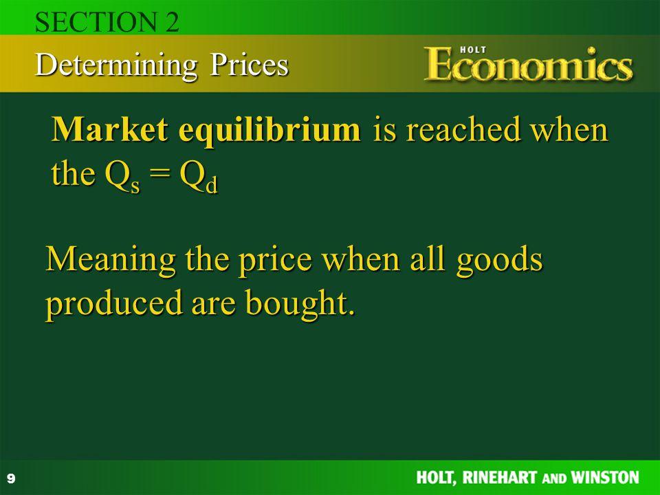 Market equilibrium is reached when the Qs = Qd