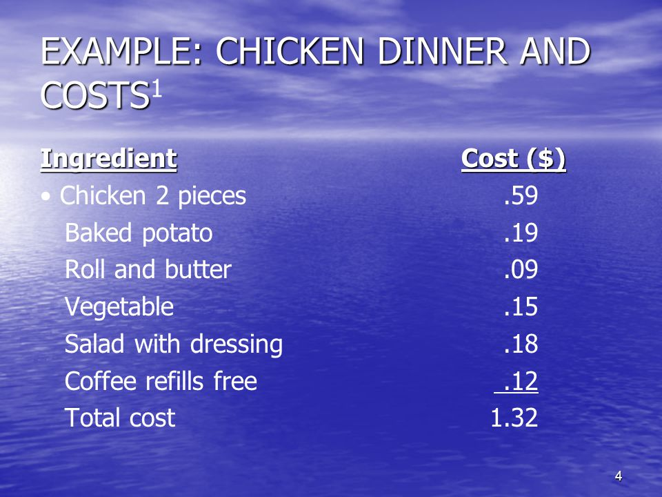EXAMPLE: CHICKEN DINNER AND COSTS1