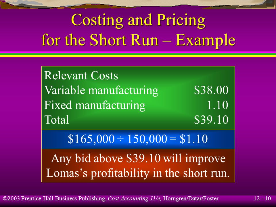 Costing and Pricing for the Short Run – Example