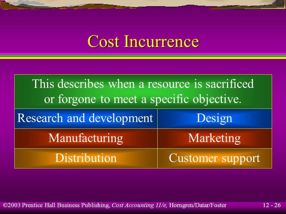 Cost Incurrence This describes when a resource is sacrificed