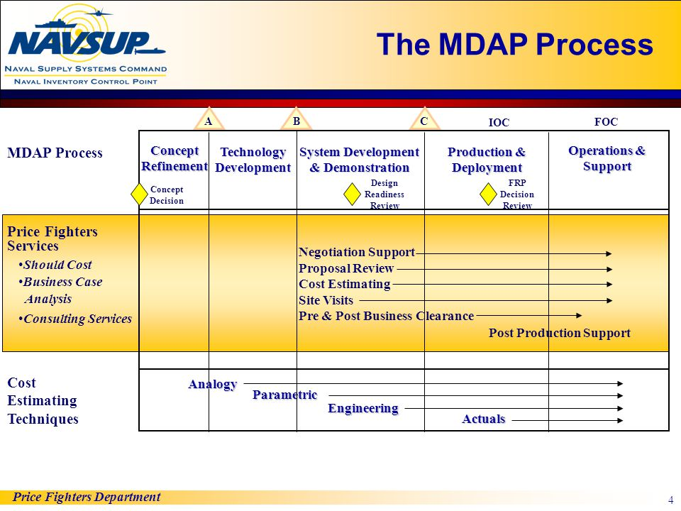 Technology Development Production & Deployment Design Readiness Review