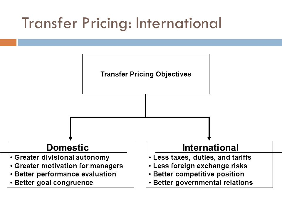 Transfer Pricing: International