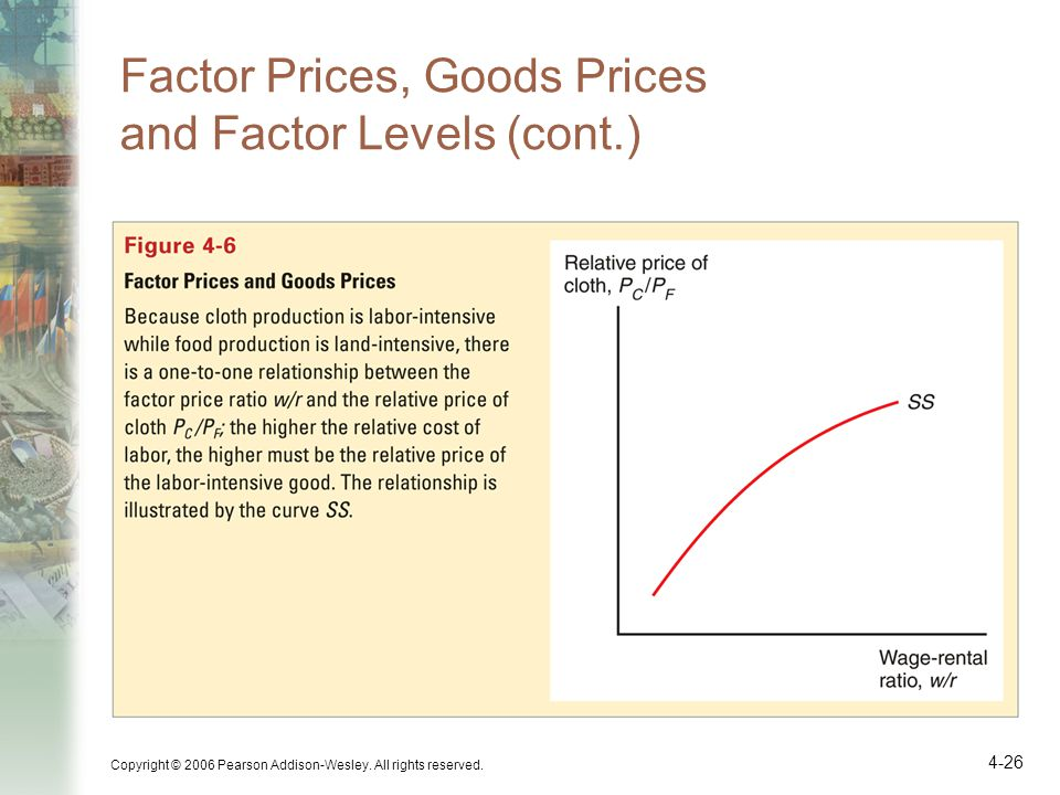Factor Prices, Goods Prices and Factor Levels (cont.)