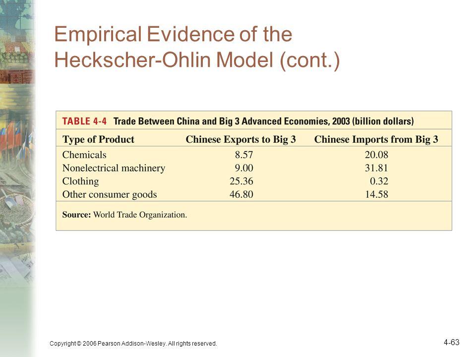Empirical Evidence of the Heckscher-Ohlin Model (cont.)