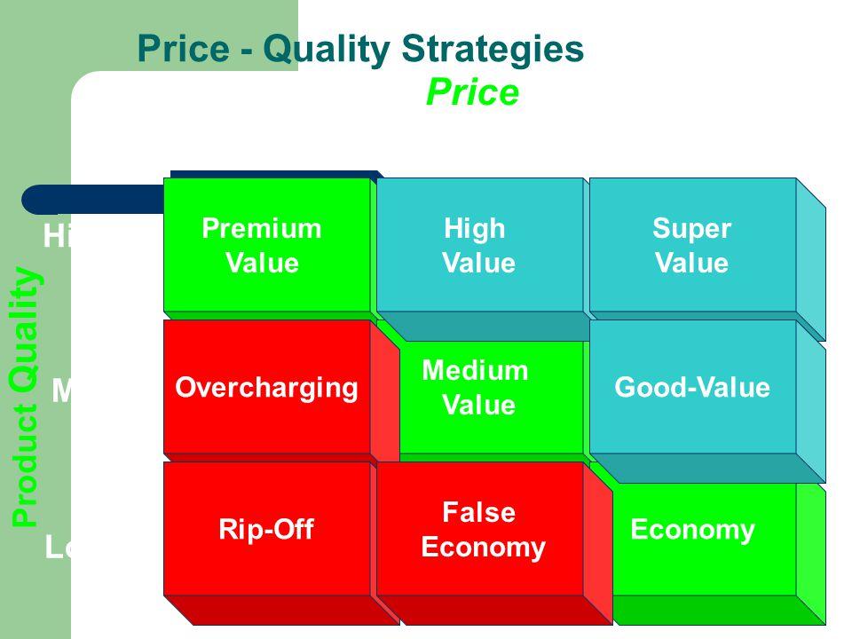 Price - Quality Strategies