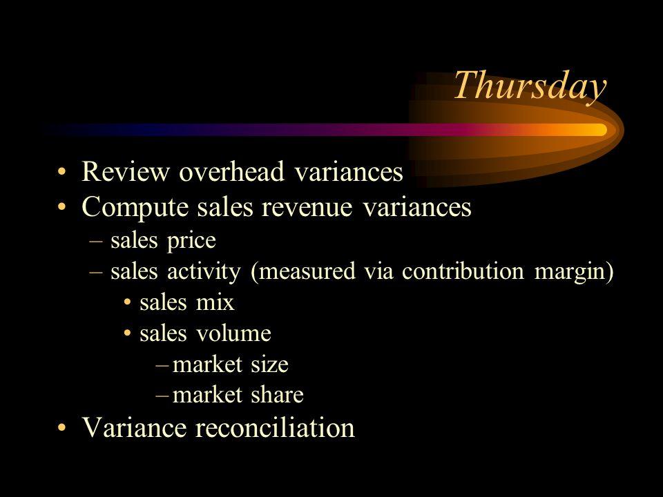 Thursday Review overhead variances Compute sales revenue variances