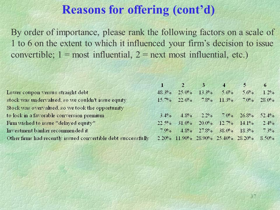 Reasons for offering (cont'd)