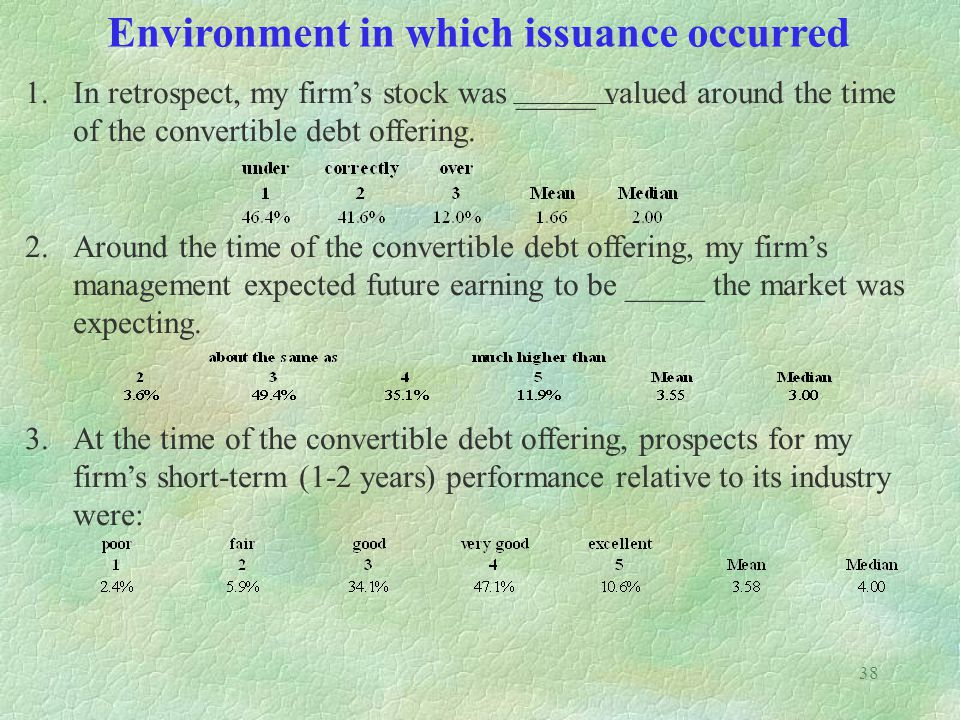 Environment in which issuance occurred