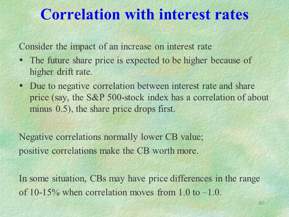 Correlation with interest rates