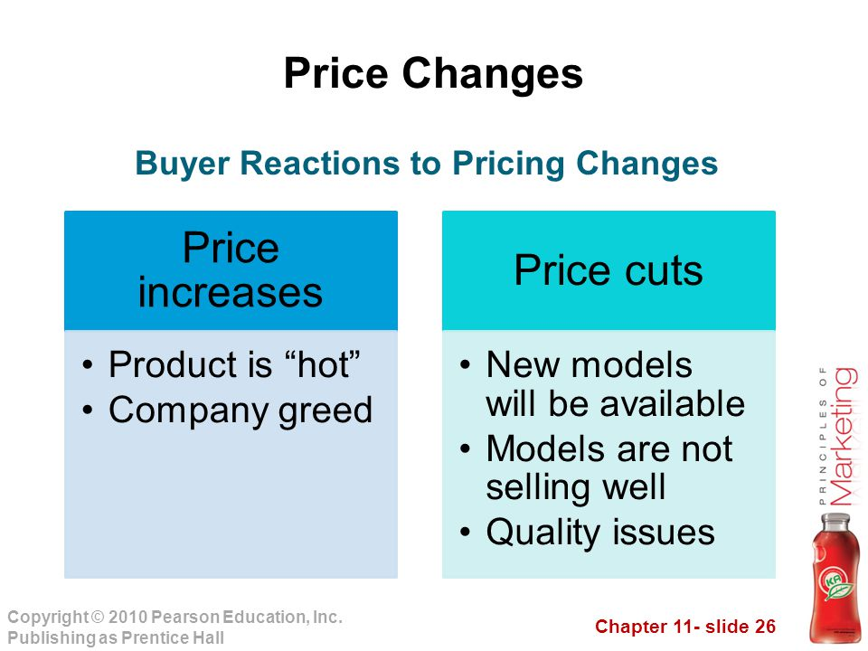 Buyer Reactions to Pricing Changes
