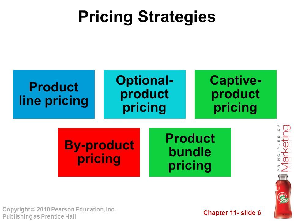Pricing Strategies Product line pricing Optional- product pricing