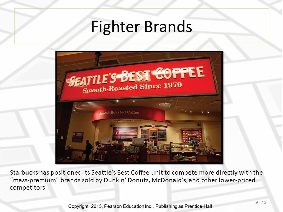 Fighter Brands
