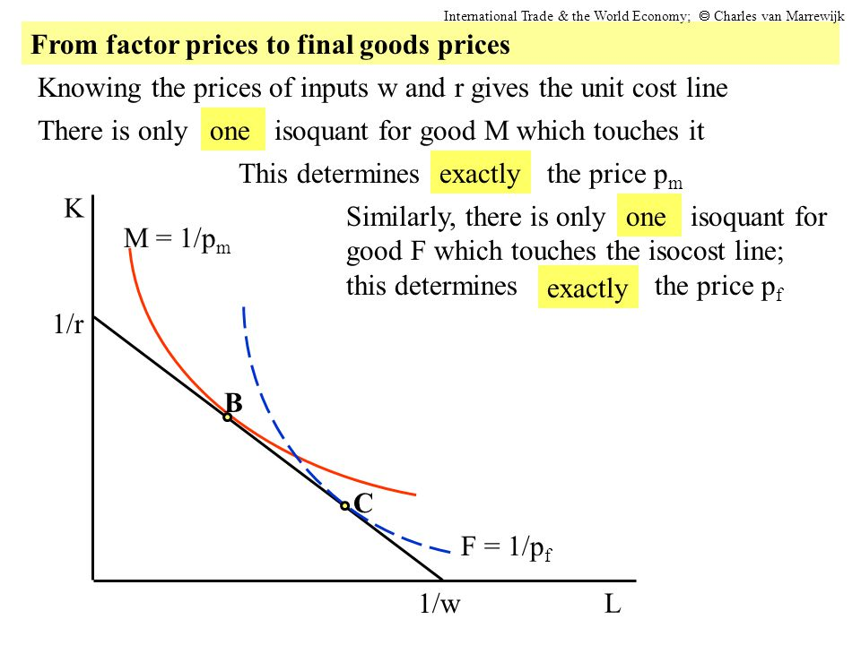 From factor prices to final goods prices