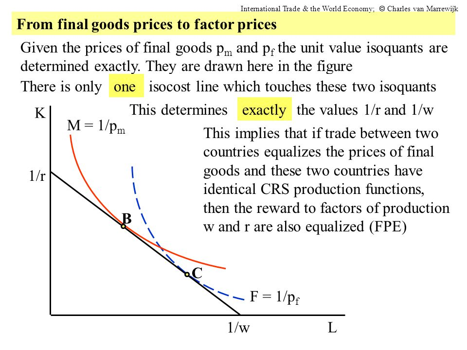 From final goods prices to factor prices