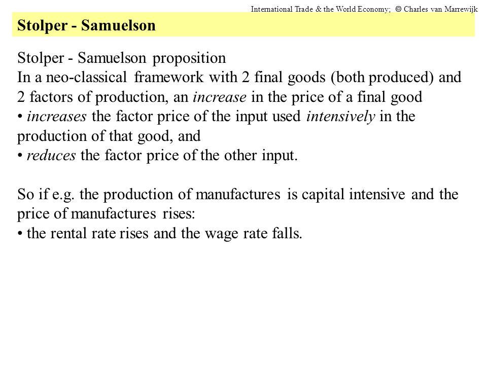 Stolper - Samuelson proposition