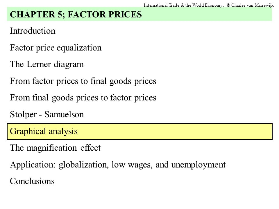 CHAPTER 5; FACTOR PRICES