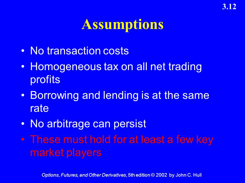 Assumptions No transaction costs