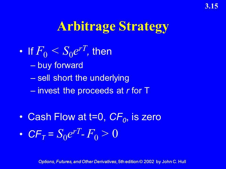 Arbitrage Strategy If F0 < S0erT, then