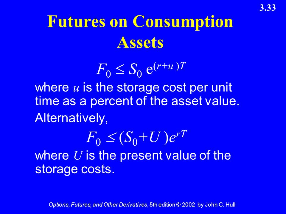 Futures on Consumption Assets