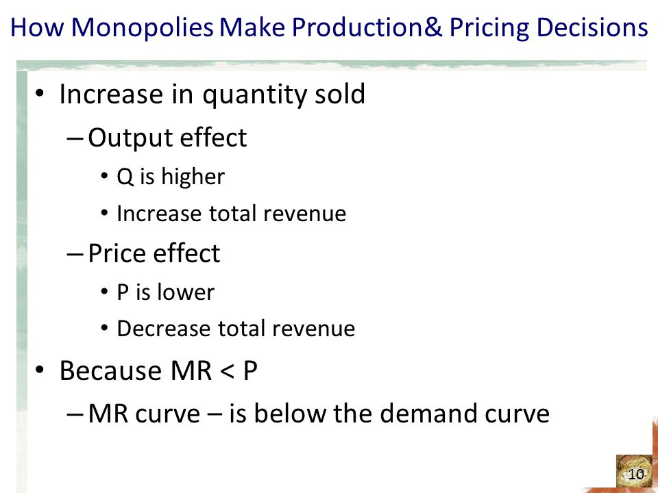 How Monopolies Make Production& Pricing Decisions