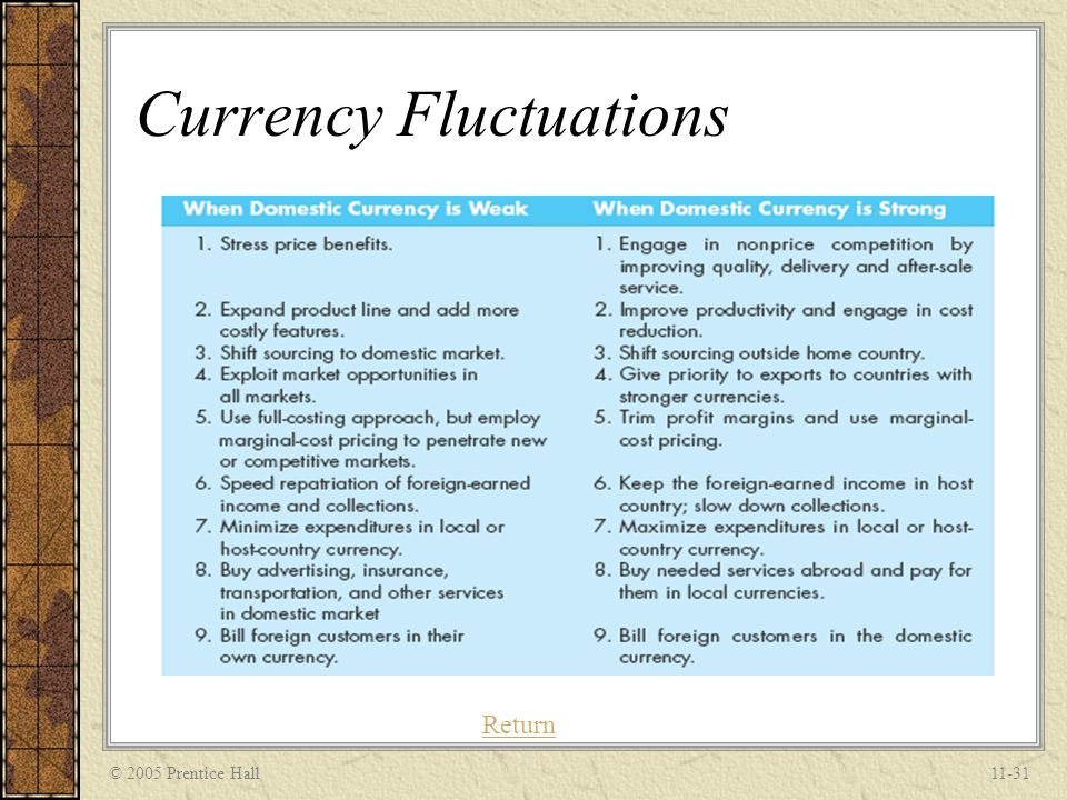 Currency Fluctuations