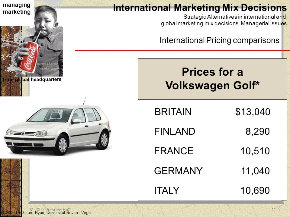 Prices for a Volkswagen Golf*