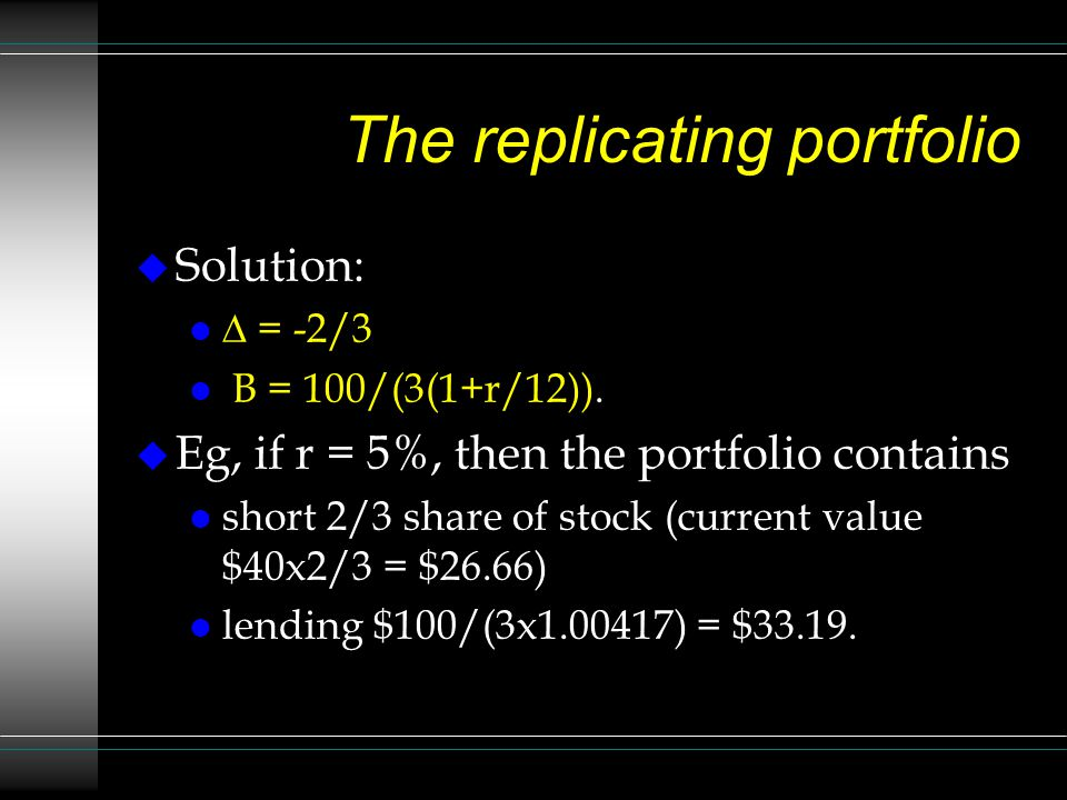 The replicating portfolio