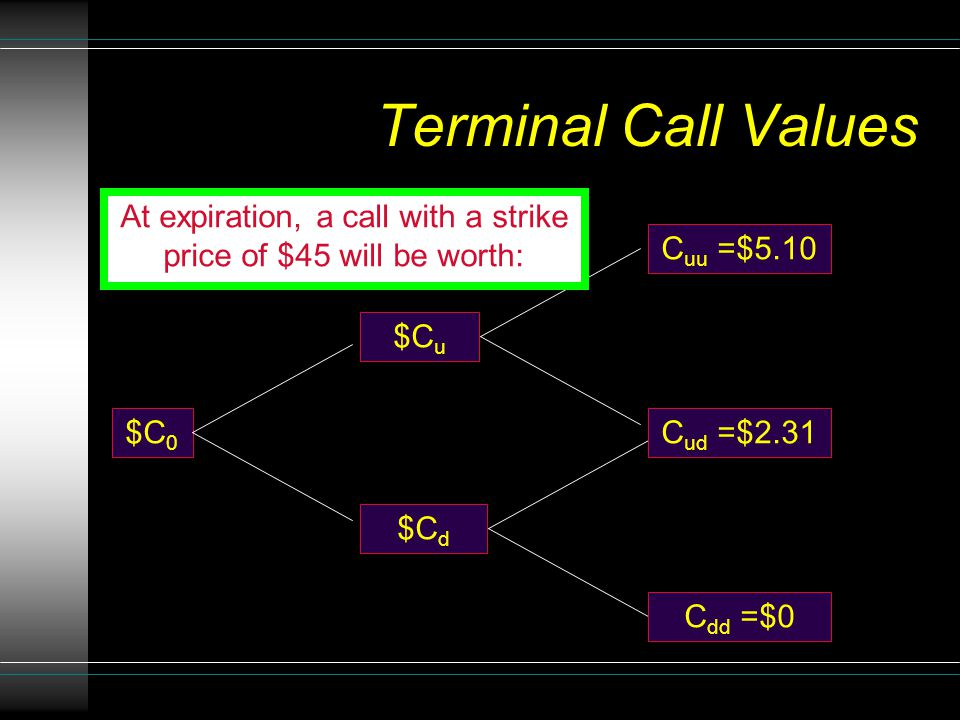 At expiration, a call with a strike price of $45 will be worth: