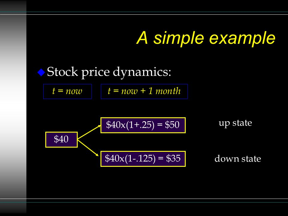 A simple example Stock price dynamics: t = now t = now + 1 month