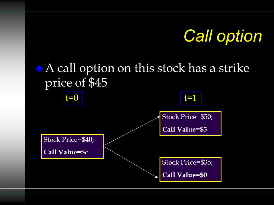 Call option A call option on this stock has a strike price of $45 t=0