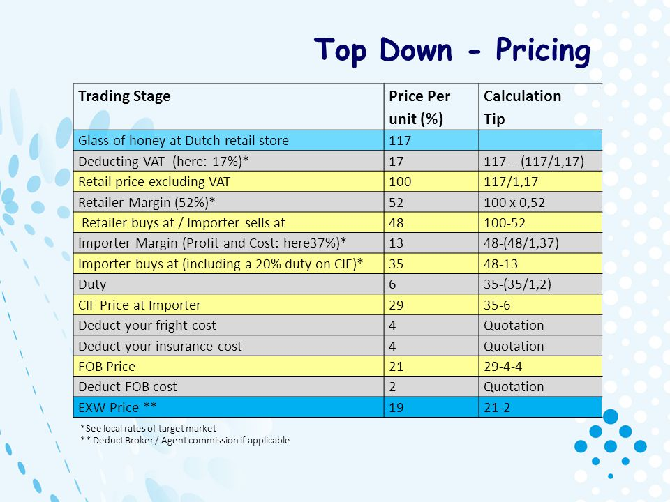 Top Down - Pricing Trading Stage Price Per unit (%) Calculation Tip