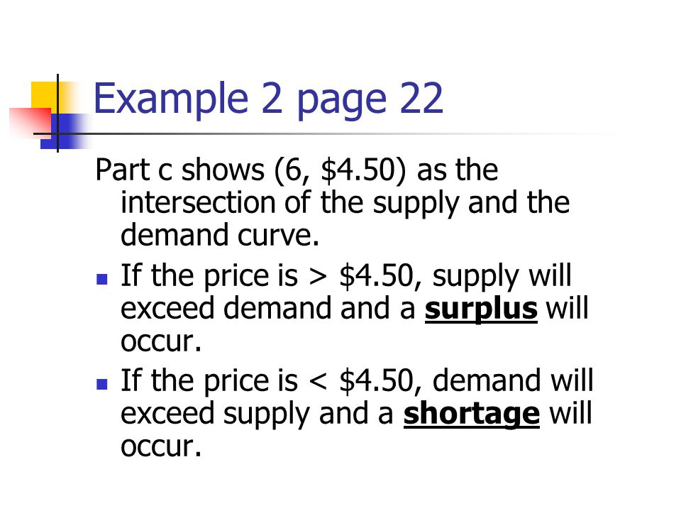 Example 2 page 22 Part c shows (6, $4.50) as the intersection of the supply and the demand curve.