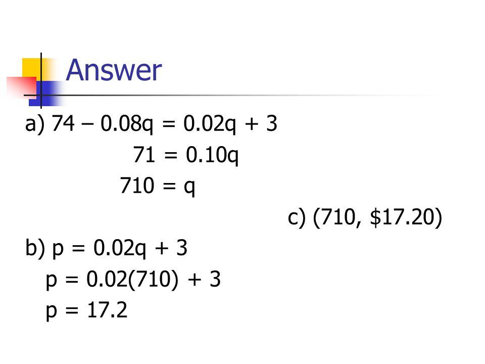 Answer a) 74 – 0.08q = 0.02q + 3 71 = 0.10q 710 = q c) (710, $17.20)