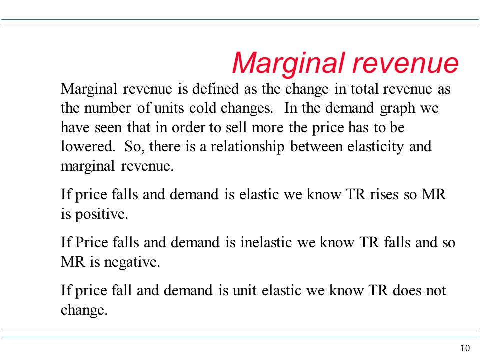 Marginal revenue