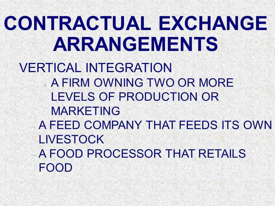 CONTRACTUAL EXCHANGE ARRANGEMENTS