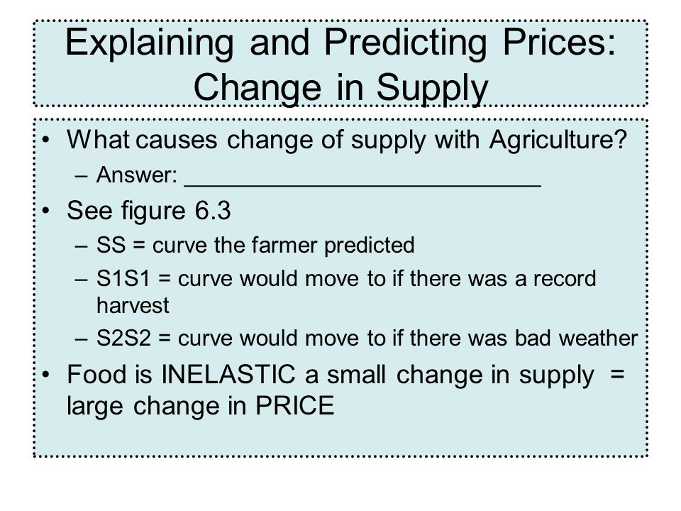 Explaining and Predicting Prices: Change in Supply