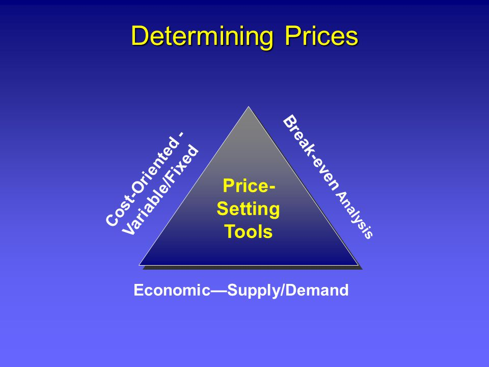 Cost-Oriented - Variable/Fixed Economic—Supply/Demand